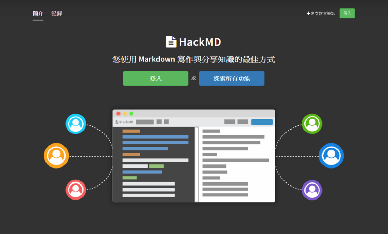 Hackmd 安裝 & 基本設定
